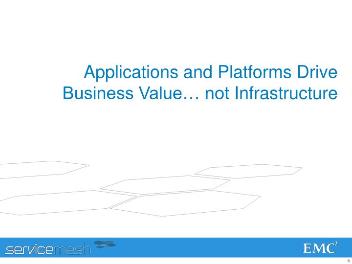 Applications and Platforms Drive Business Value… not
