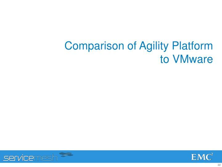 Comparison of Agility Platform