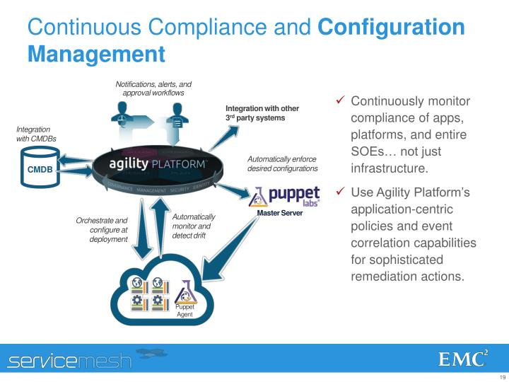 Continuous Compliance and