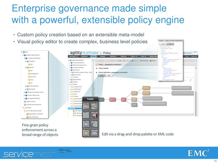 Enterprise governance made simple with a powerful, extensible policy engine