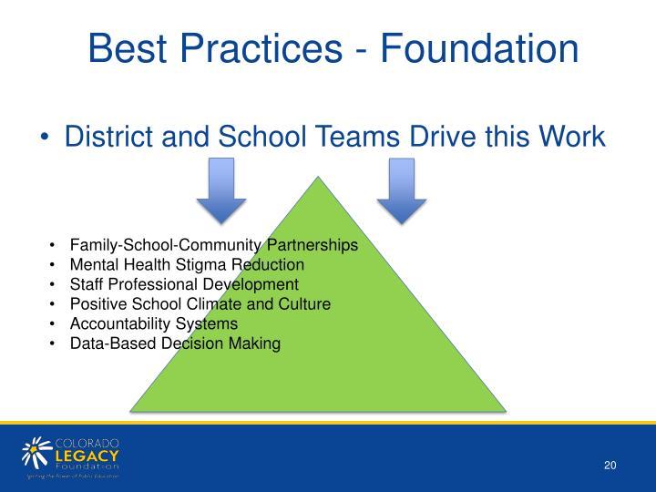 Best Practices - Foundation