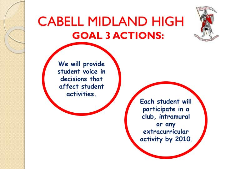 CABELL MIDLAND HIGH