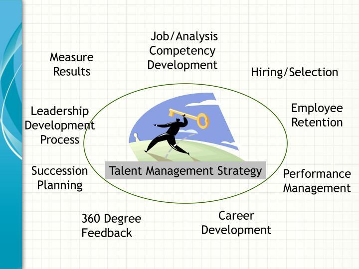 Job/Analysis