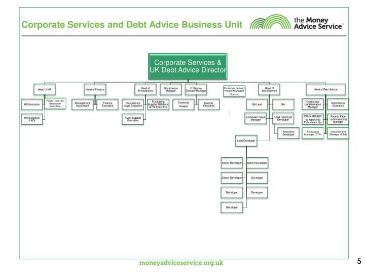 Corporate Services and Debt Advice Business Unit