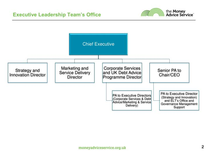 Executive leadership team s office