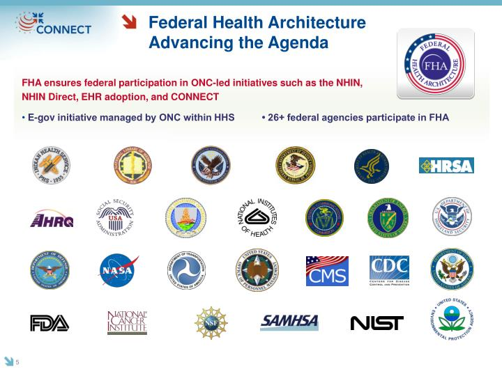 Federal Health Architecture