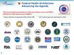 federal health architecture advancing the agenda