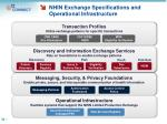 nhin exchange specifications and operational infrastructure