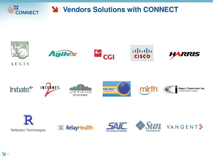 Vendors Solutions with CONNECT