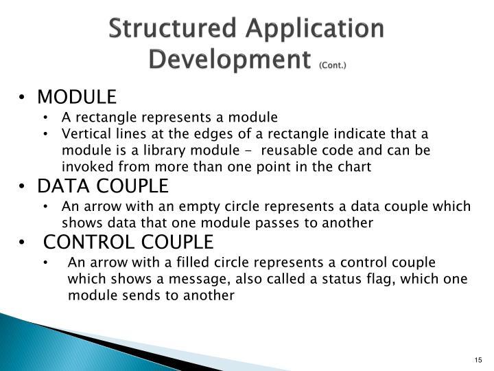 Structured Application Development