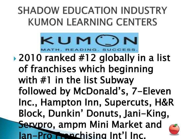 SHADOW EDUCATION INDUSTRY