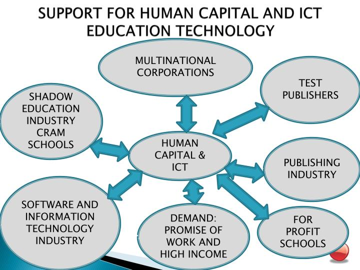 SUPPORT FOR HUMAN CAPITAL AND ICT EDUCATION TECHNOLOGY