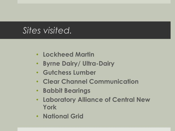 Sites visited