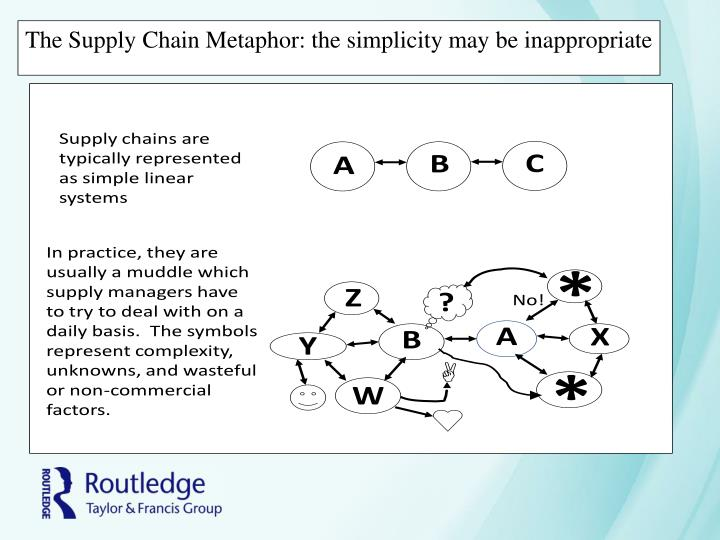The Supply Chain Metaphor: the simplicity may be inappropriate
