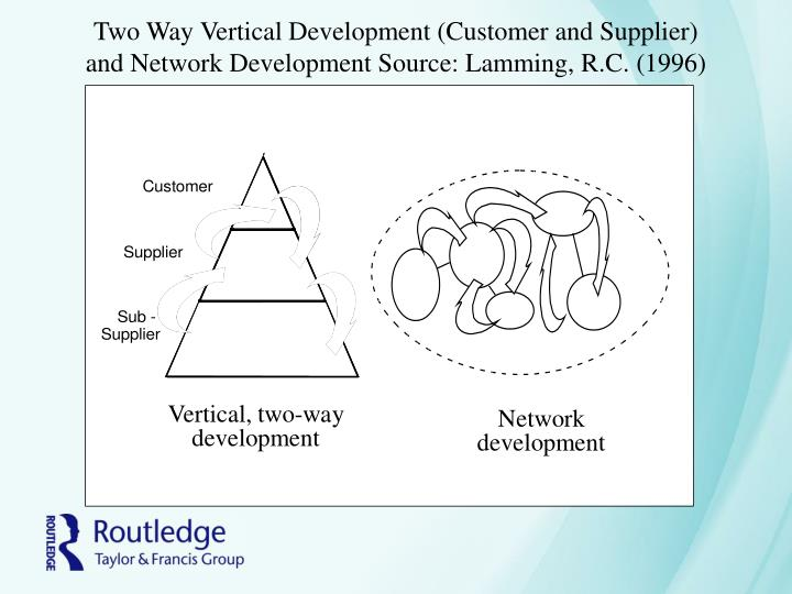 Two Way Vertical Development (Customer and Supplier)