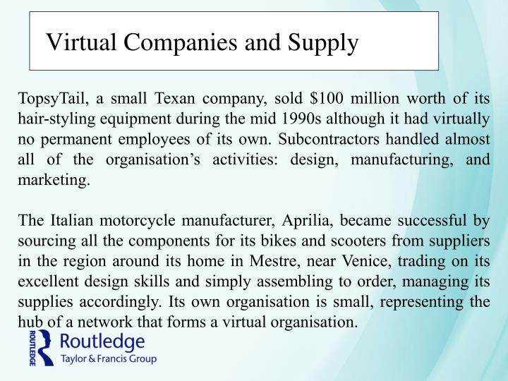 Virtual Companies and Supply