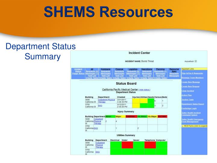 SHEMS Resources