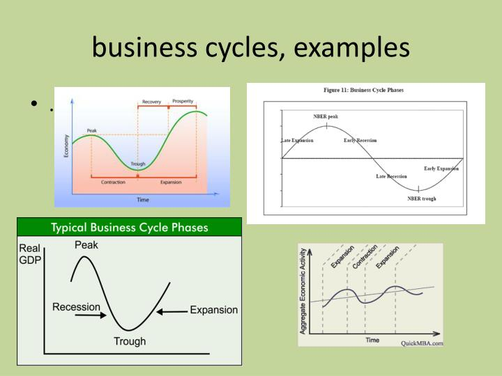 business cycles, examples
