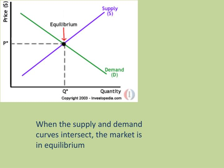 When the supply and demand curves intersect, the market is in equilibrium