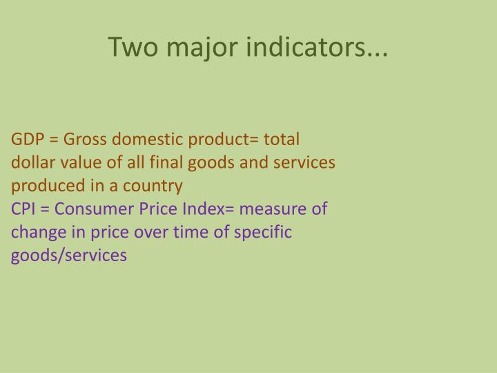 Two major indicators...