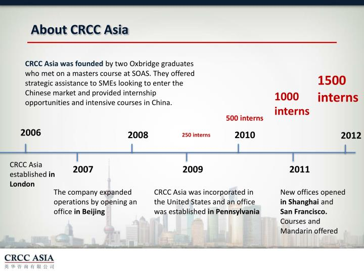 About CRCC Asia