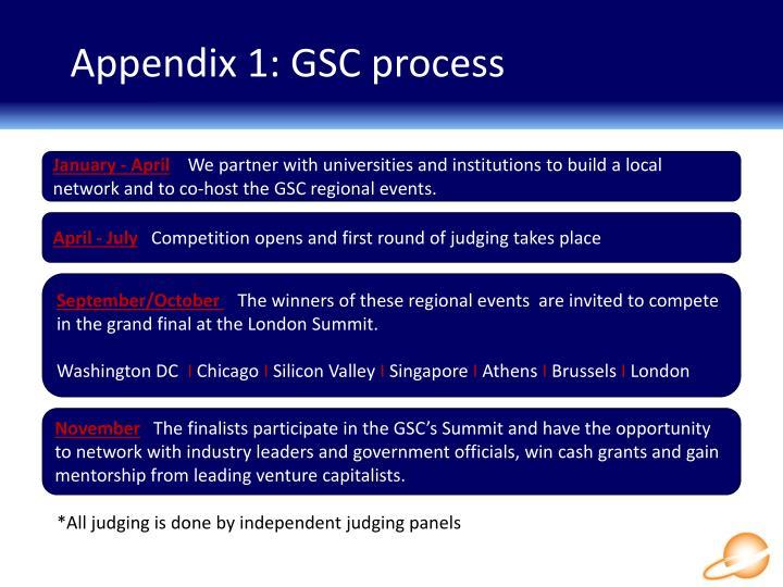 Appendix 1: GSC process