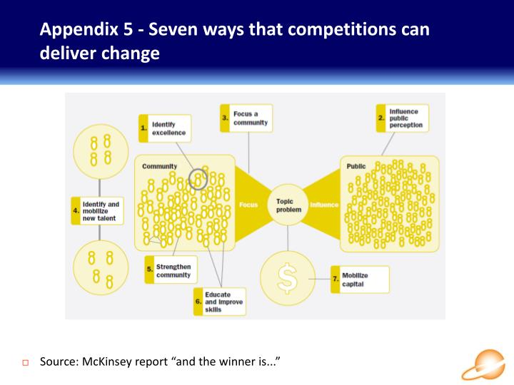 Appendix 5 - Seven ways that competitions can deliver change