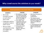 why crowd source the solutions to your needs