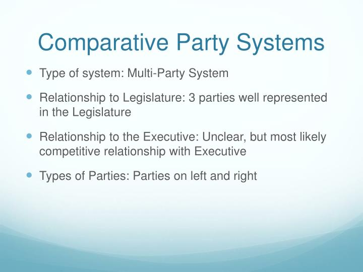 Comparative Party Systems