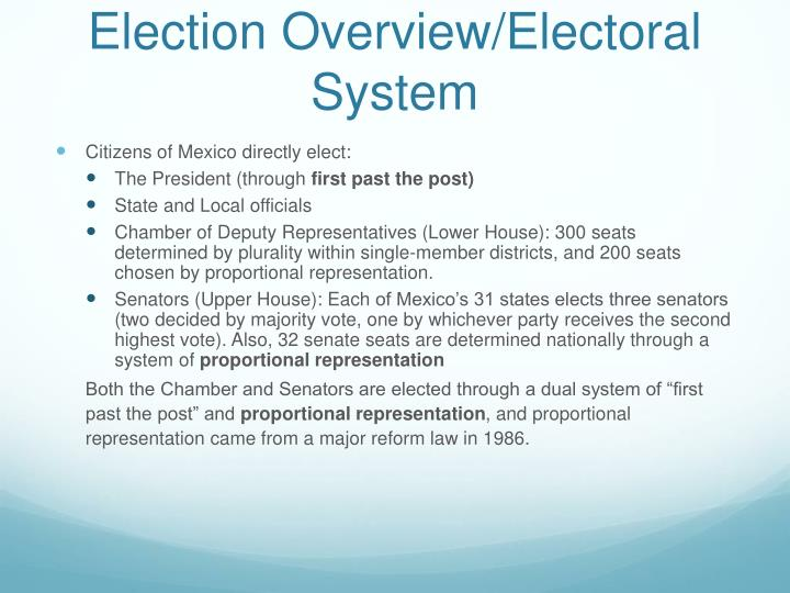 Election Overview/Electoral System