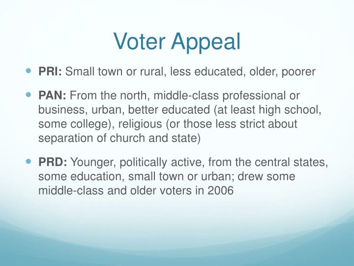 Voter Appeal