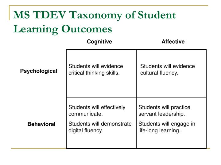MS TDEV Taxonomy of Student Learning Outcomes
