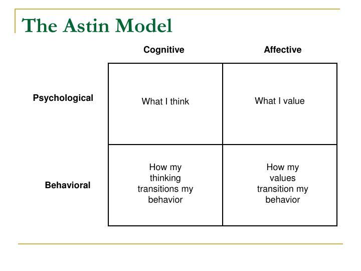 The Astin Model