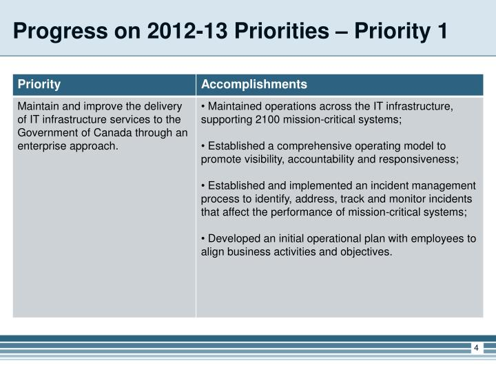 Progress on 2012-13 Priorities – Priority 1