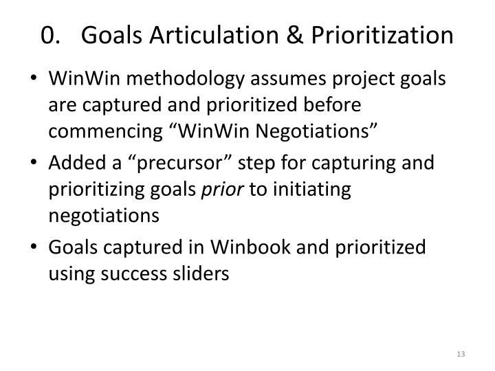 0.Goals Articulation & Prioritization