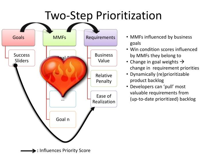 Two-Step Prioritization
