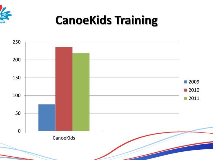 CanoeKids