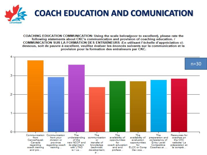 COACH EDUCATION AND COMUNICATION