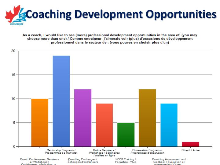 Coaching Development Opportunities