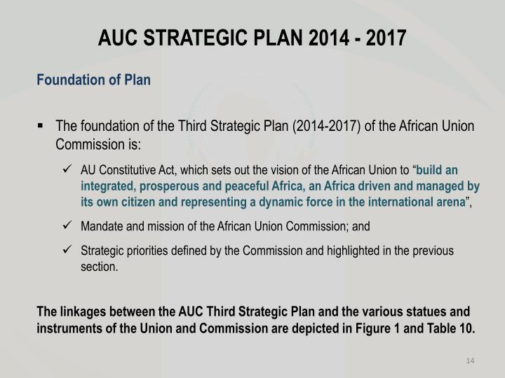 AUC STRATEGIC PLAN 2014 - 2017