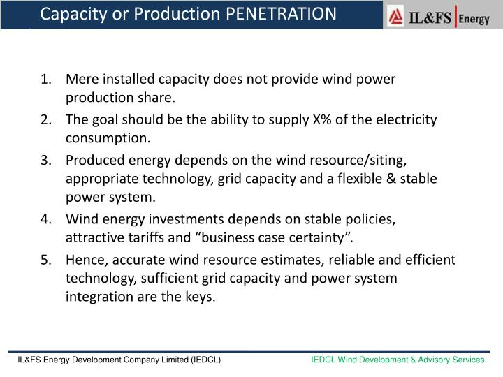 Capacity or Production PENETRATION