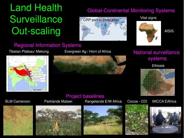 Land Health
