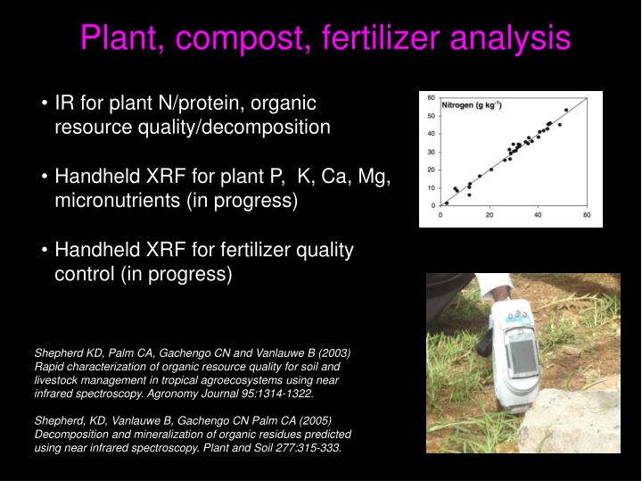 Plant, compost, fertilizer analysis