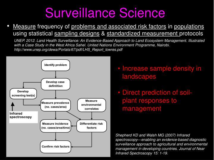Surveillance Science