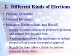 different kinds of elections