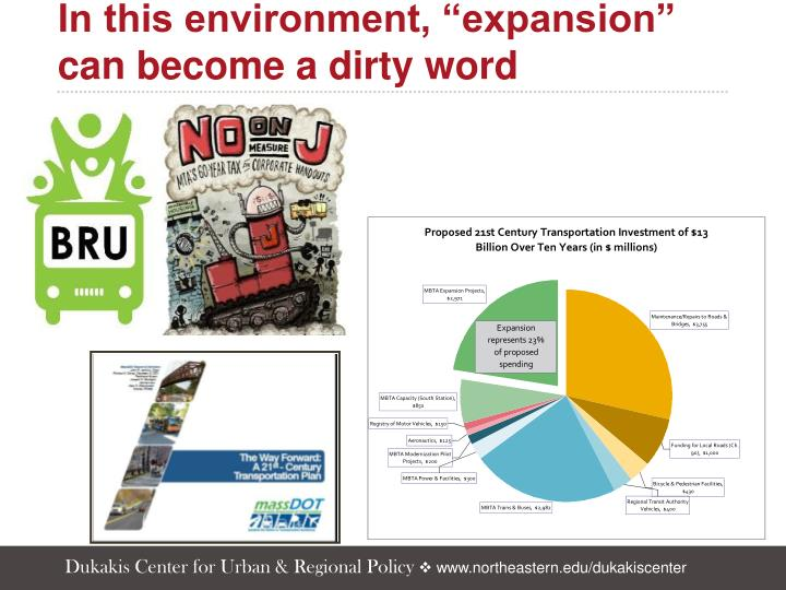 """In this environment, """"expansion"""" can become a dirty word"""