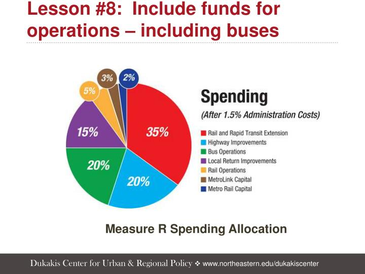 Lesson #8:  Include funds for operations – including buses