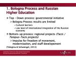 1 bologna process and russian higher education1