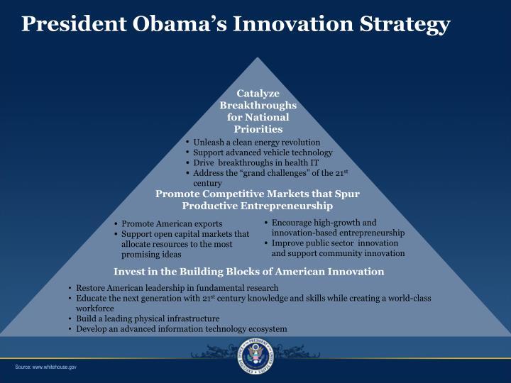President Obama's Innovation Strategy
