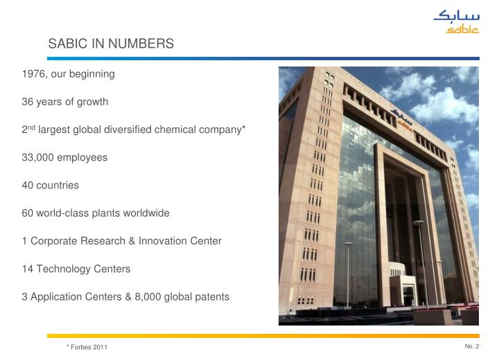 SABIC IN NUMBERS